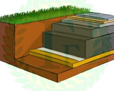 Укладка плитки с подготовкой щебеночной подушки (Джип)