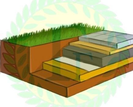 Укладка плитки с подготовкой щебеночной подушки (Пешеход)