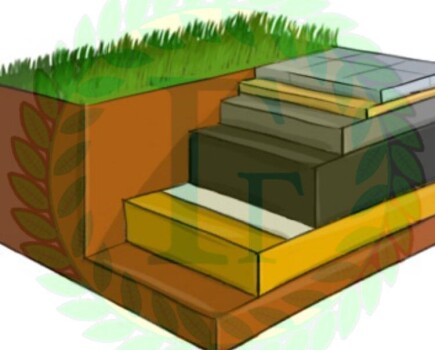 Укладка плитки с подготовкой щебеночной подушки