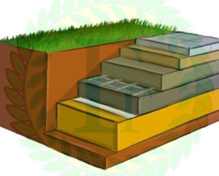 Укладка плитки с созданием бетонного основания